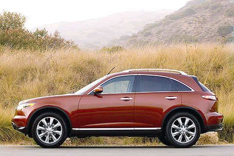 Infiniti FX mid-size luxury CUV